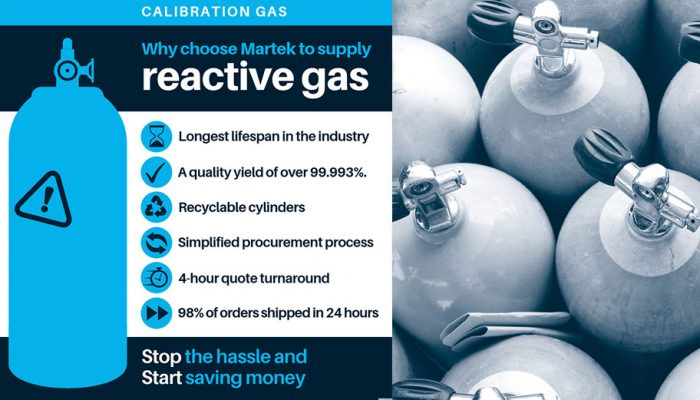 What is Reactive Gas?