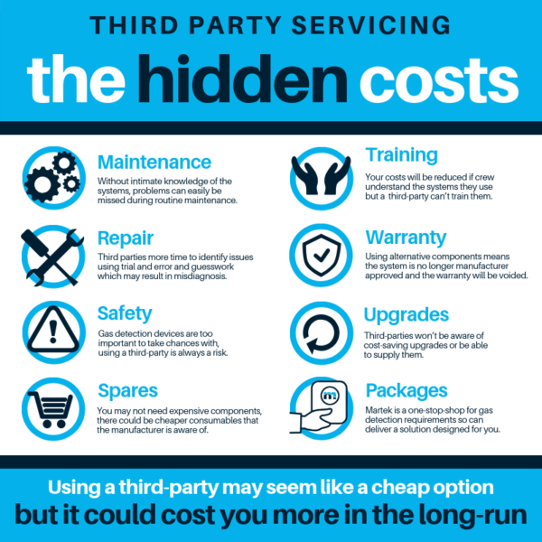 3rd party servicing considerations